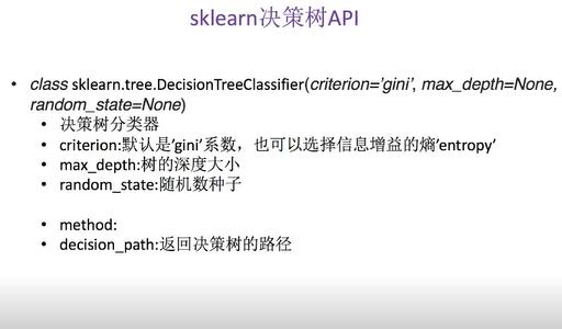 决策树 API.png