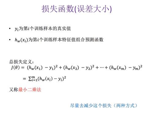 损失函数.png